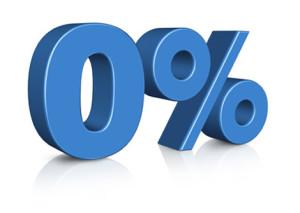 0% pożyczki